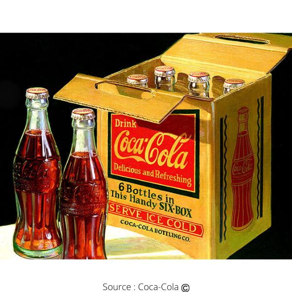 Pack de 6 bouteilles de Coca-Cola