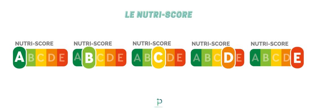 Le Nutri-Score